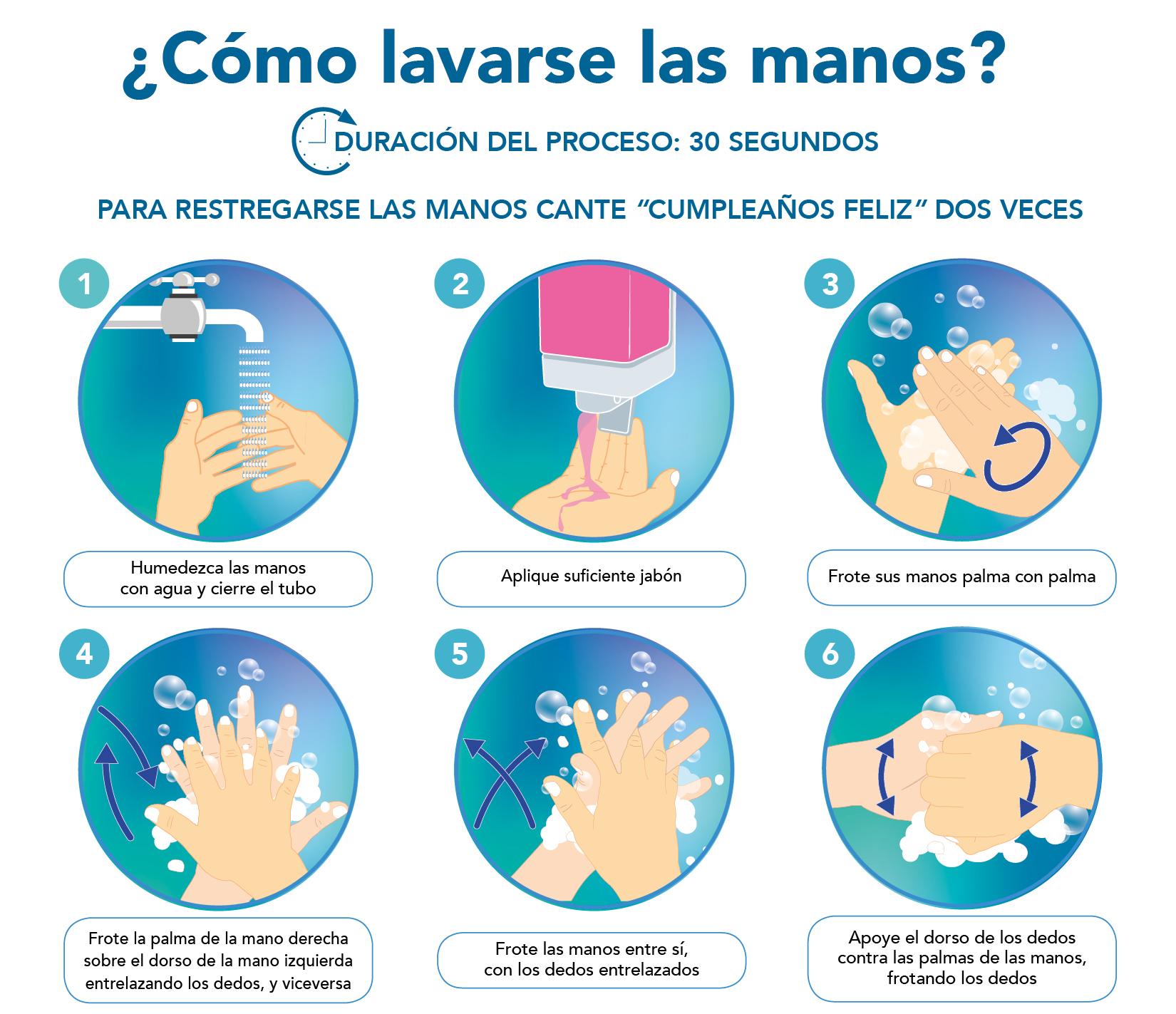 Como Lavarse las Manos para Prevenir el Coronavirus